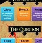 writing-crime-fiction-teach-yourself-educational-2_3.jpg