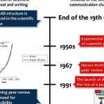 writing-journal-articles-scientific-method_2.jpg