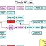 writing-master-s-thesis-tips-for-selling_2.jpg