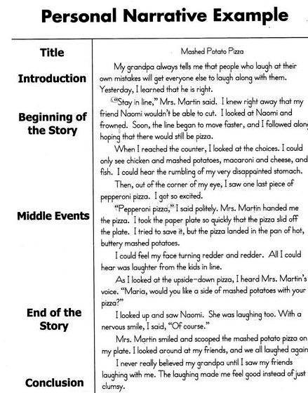 Essay Proposal Examples  Essay English Example also Proposal Essay Topic List Cultural Autobiography Essay Cultural Autobiography Essay  How To Write A Good Essay For High School