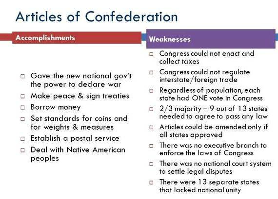 articles of confederation essay help Articles of confederation and perpetual union between the states of new   general welfare, binding themselves to assist each other, against all force offered  to,.