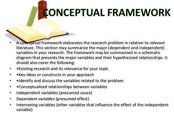writing the thesis outline conceptual framework