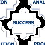 7-steps-to-writing-a-business-plan_2.png