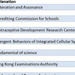 abbreviation-list-in-dissertation-proposal_1.png