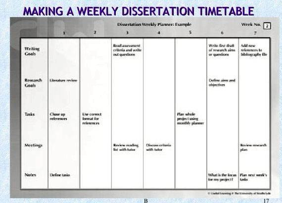 Academic research and dissertation writing schedule unbeatable website to provide