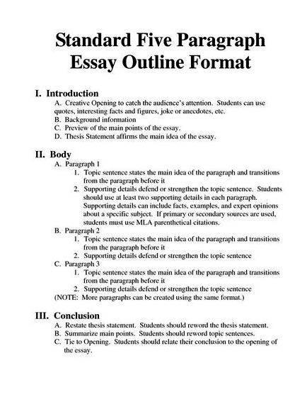 Academic writing introduction thesis outline data collection and comes