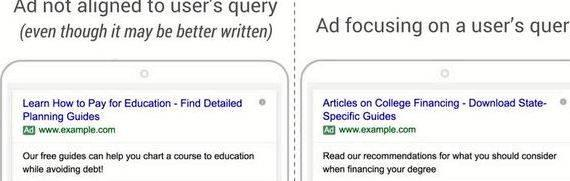 Adwords writing tips ads that attract customers to store and just