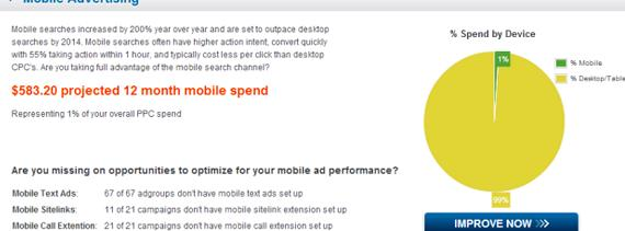 Adwords writing tips ads that attract customers to store But opt for using Exact