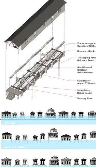 Amphibious architecture thesis proposal titles Analytical Study from the