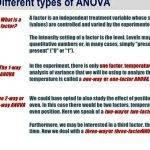 anova-formula-in-thesis-proposal_2.jpg