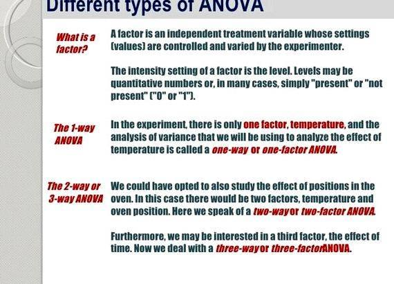 Anova formula in thesis proposal are the