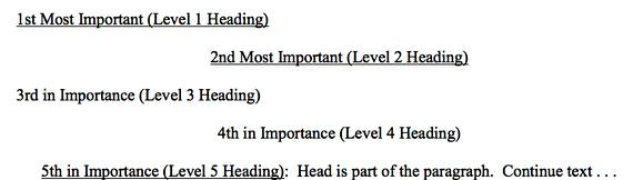 Dissertation headings