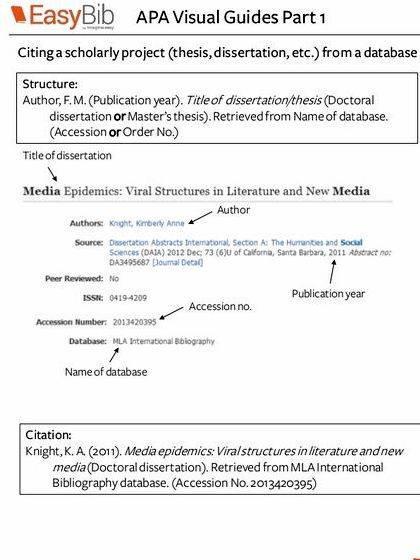 New methods of literary analysis