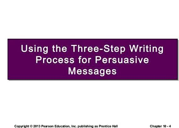 Apply the three-step writing process to persuasive messages articles and education