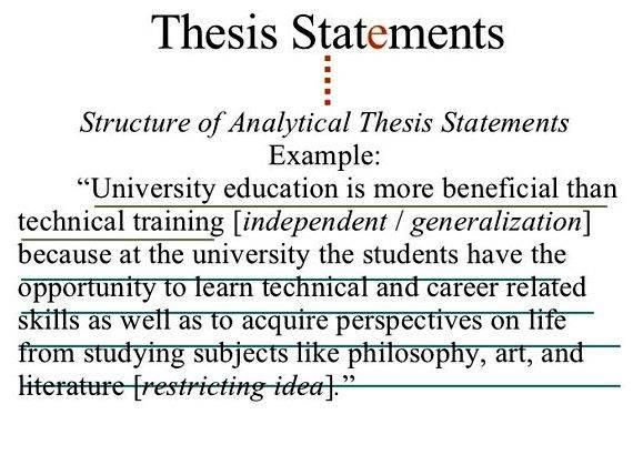 Arguable thesis definition in writing encounter inside your