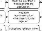 article-based-phd-dissertation-requirements_1.jpeg