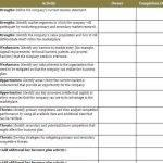 article-plan-standard-business-plan-outline_2.jpg