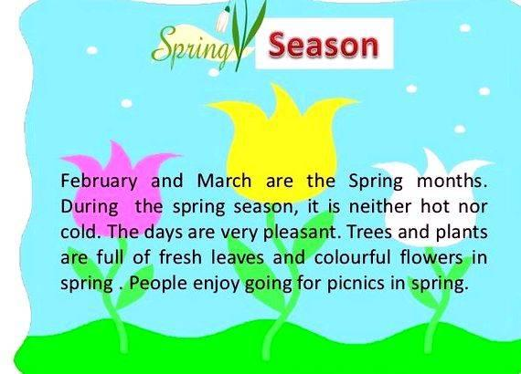 Article writing images of spring When you are