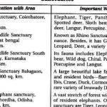 article-writing-on-save-wildlife-photos_2.jpg