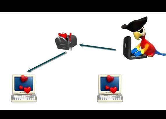 Article writing step advanced seo bangla tutorial lesson 9-4 Search engine optimization