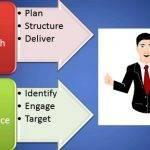 article-writing-tips-ppt-presentation_2.jpg