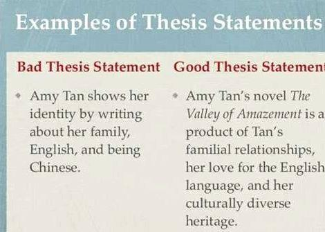 thesis definition in writing