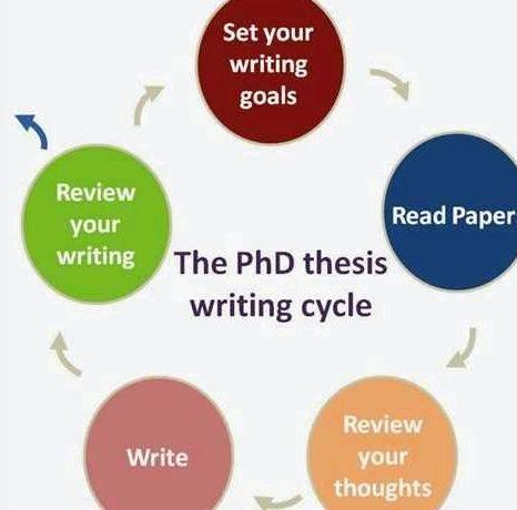 Best dissertation writers 7th