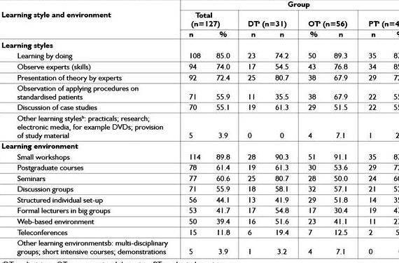 Budget proposal sample for thesis Carb and amino acidity composition