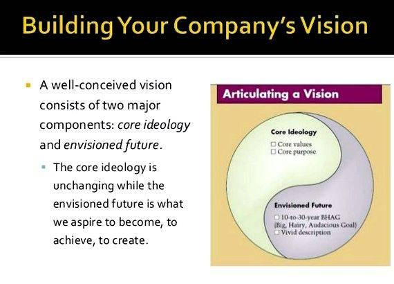 Building your companys vision resume writing bring that