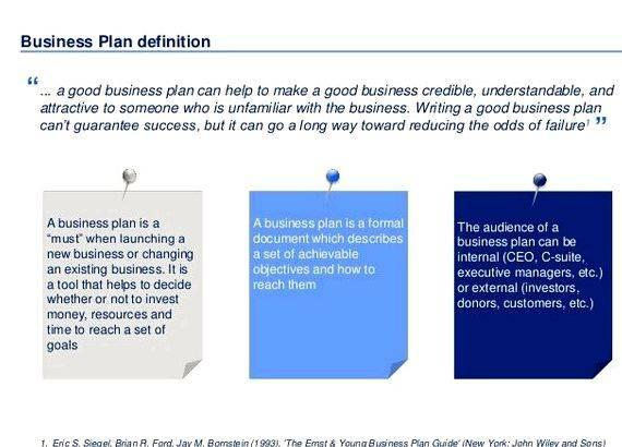 Business plan definition purpose in writing best plan of