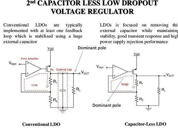 Capacitor less ldo thesis proposal are able to describe the