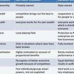 capitalism-vs-socialism-thesis-proposal_3.jpg