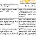 case-study-approach-dissertation-help_1.png