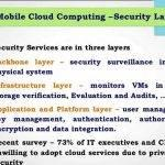 cloud-computing-security-issues-and-challenges_2.jpg