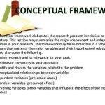 conceptual-framework-engineering-thesis-writing_2.jpg