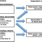 conceptual-framework-phd-thesis-proposal_1.jpg