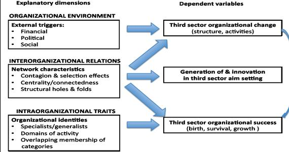 Phd thesis theoretical framework
