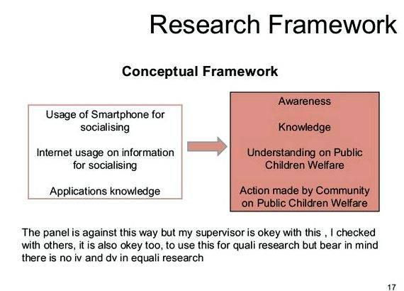 An Example of a Conceptual Framework with Statements of the Problem