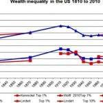 confronting-inequality-paul-krugman-thesis_2.jpg