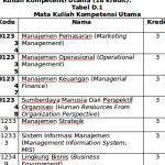 contoh-proposal-thesis-manajemen-keuangan_1.png