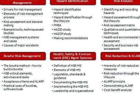 Help on dissertation risk management in banks