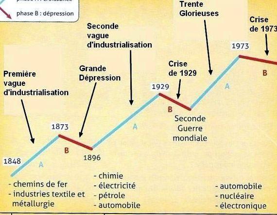 Croissance et mondialisation depuis dissertation proposal