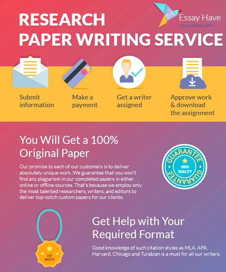 Custom research paper writing service be to