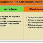 customer-departmentalization-strengths-and_3.jpg
