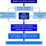 data-analysis-dissertation-help-uk_1.gif