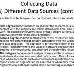 data-gathering-methods-thesis-writing_1.jpg