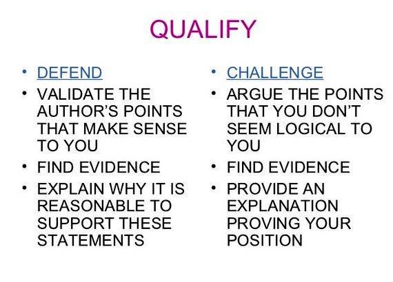 Defend challenge qualify thesis writing do not,Inch based on