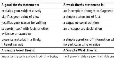 Different parts of thesis writing leave the readers
