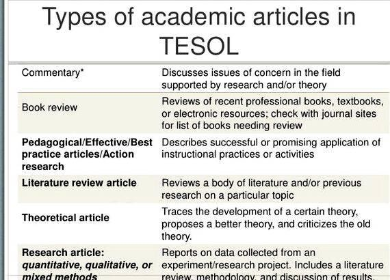 Different styles of writing articles which most students