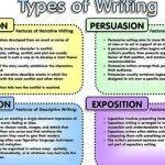different-types-of-thesis-writing_3.jpg